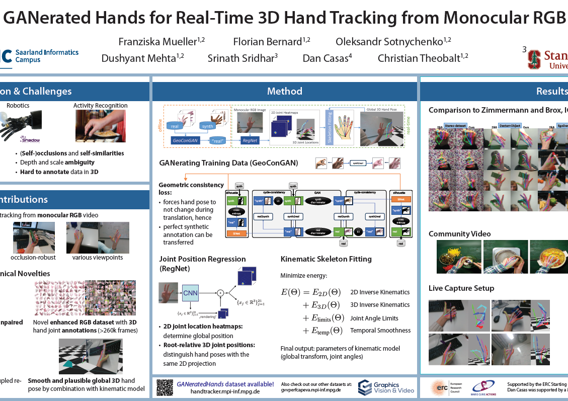 GANerated Hands for Real-Time 3D Hand Tracking from Monocular RGB